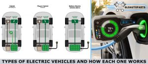 Types of Electric Vehicles and How Each One Works